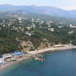 Strand von Simeiz